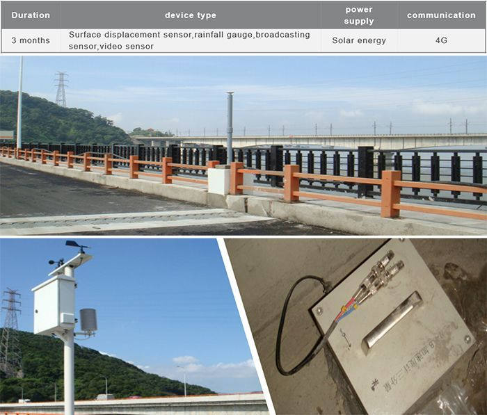 South SMOS monitoring system for natural disasters and bridge collapses